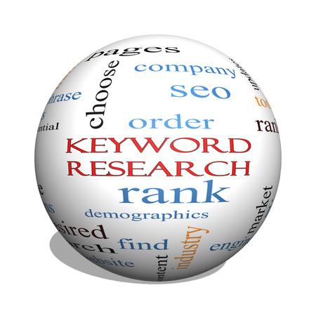 keyword research iBlondie